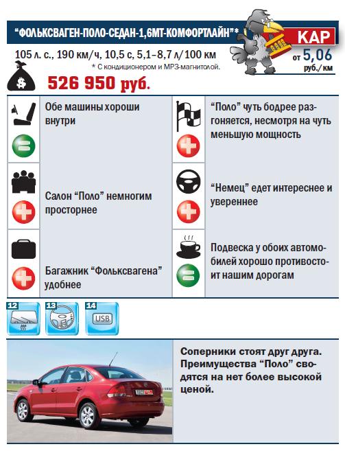ФОЛЬКСВАГЕН-ПОЛО-СЕДАН