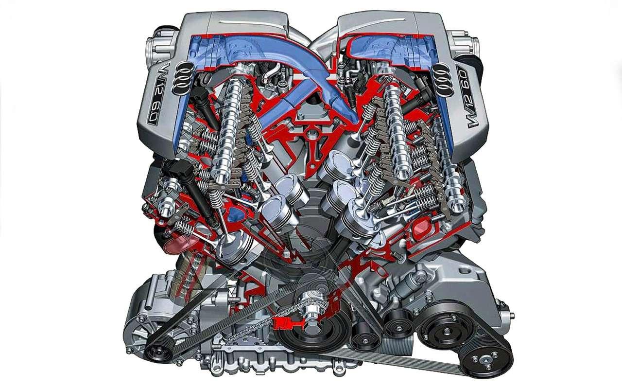 Самые большие моторы отV12до W18: полная история— фото 1085974