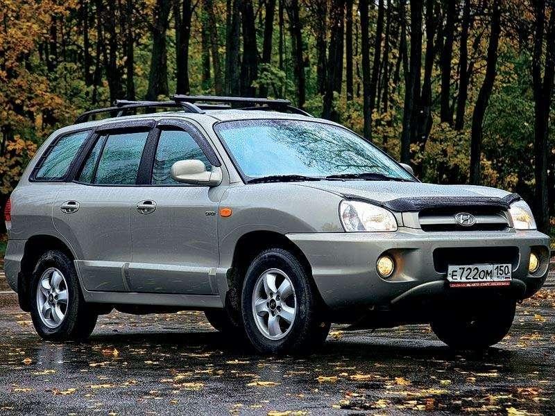 Комплектация Hyundai Santa Fe: Говорящая фамилия— фото 90658