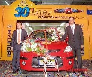 Hyundai India
