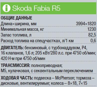 Skoda Fabia RS1