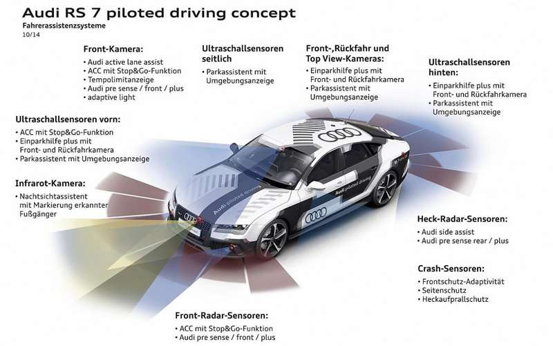 audi-piloted-driving-the-limit-20