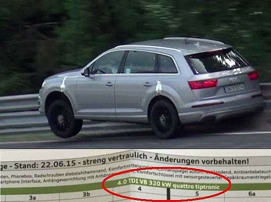Спорткроссоверу Audi SQ7 уготован дизель-атлет