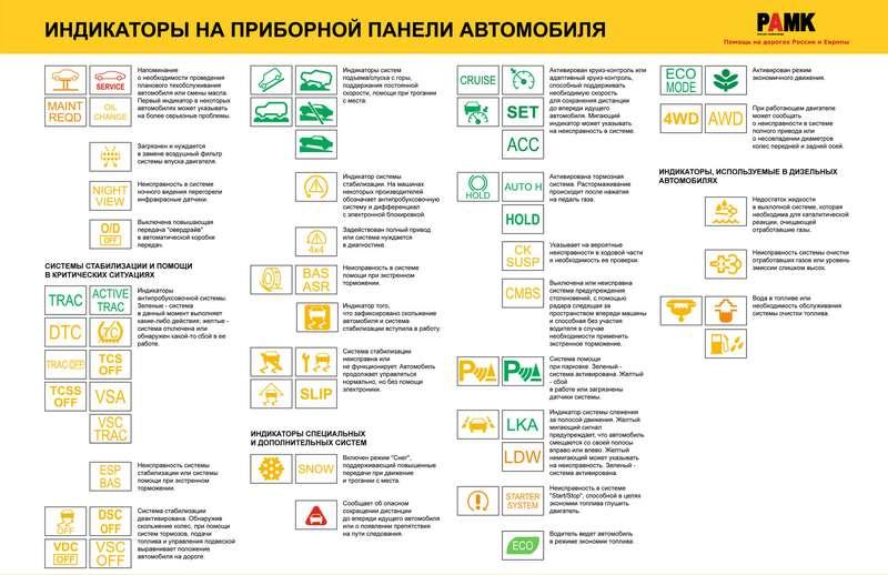 панель приборов тойота авенсис 2008