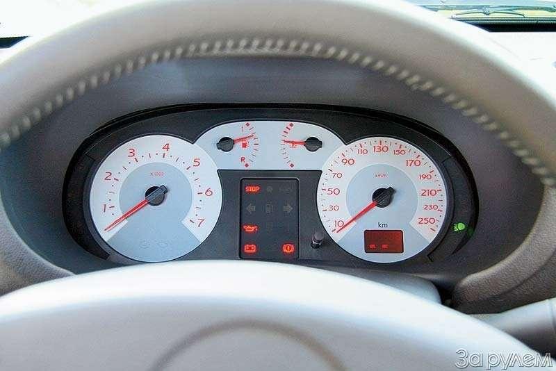 Renault Symbol. СИМВОЛЫ НОВИЗНЫ ИПОСТОЯНСТВА— фото 68834