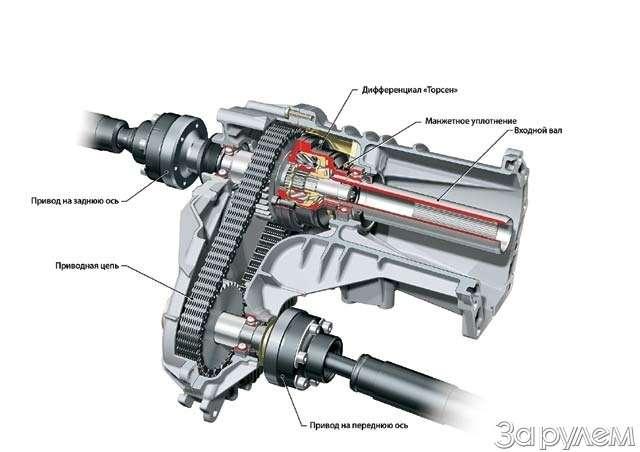 ПРЕЗЕНТАЦИЯ: Audi Q7. Раскрытый резерв— фото 63522