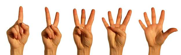 Counting Hands from one tofive
