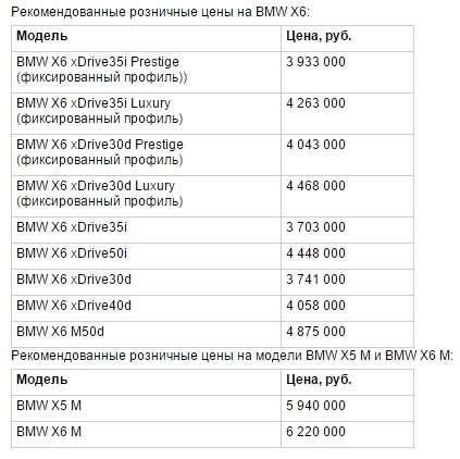 BMWначинает продажи «заряженных» кроссоверов X5и X6в России— фото 374079