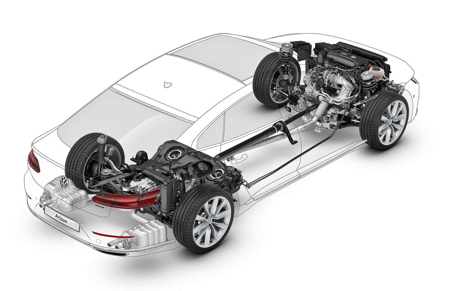 Volkswagen Arteon— первый тест-драйв— фото 768788