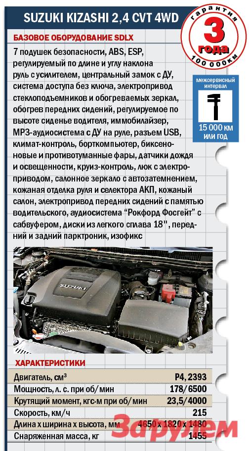 «Сузуки-Кизаши-2,4CVT-4WD», от1309500 руб., КАР от12,59 руб./км