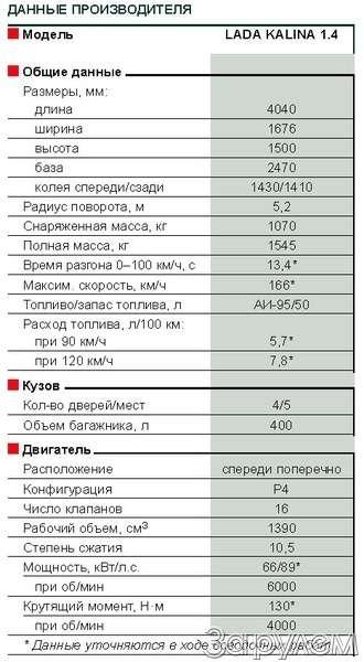 Lada Kalina 1.4. Искусство малых форм— фото 58386