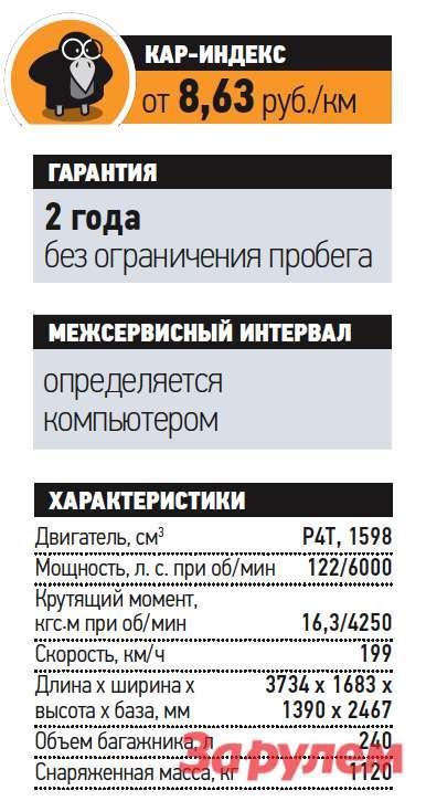 «Мини-Купер-Родстер», от940000 руб., КАР от8,63 руб./км