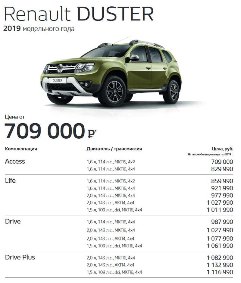 Renault Duster 2019: старт продаж ицены