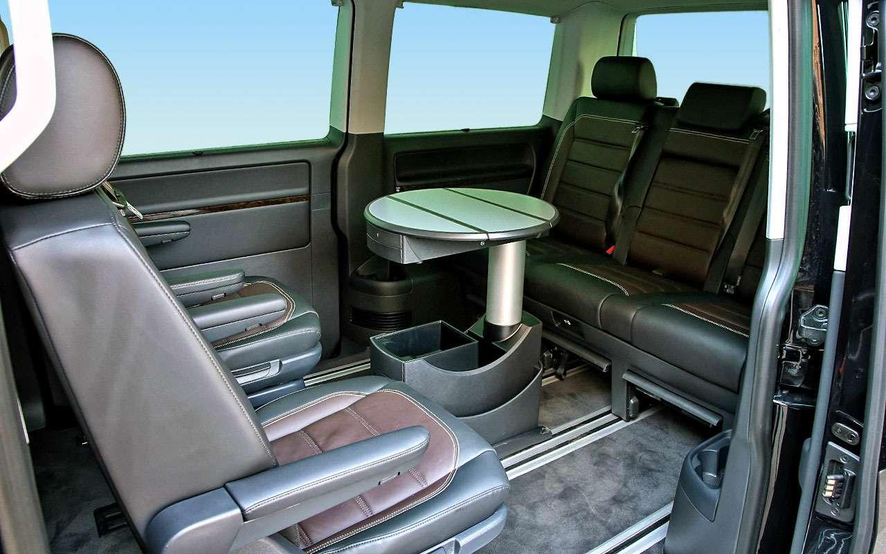 Отпуск зарулем— наминивэне Volkswagen Multivan вФинляндию— фото 791124