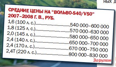 «Вольво-S40»