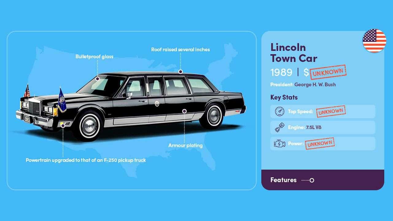 Лимузины президентов США: Зверь, автобус и13см брони— фото 1197717