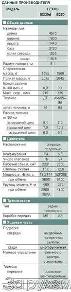 ЛЕКСУС-IS250. Ступень совершенства— фото 61865