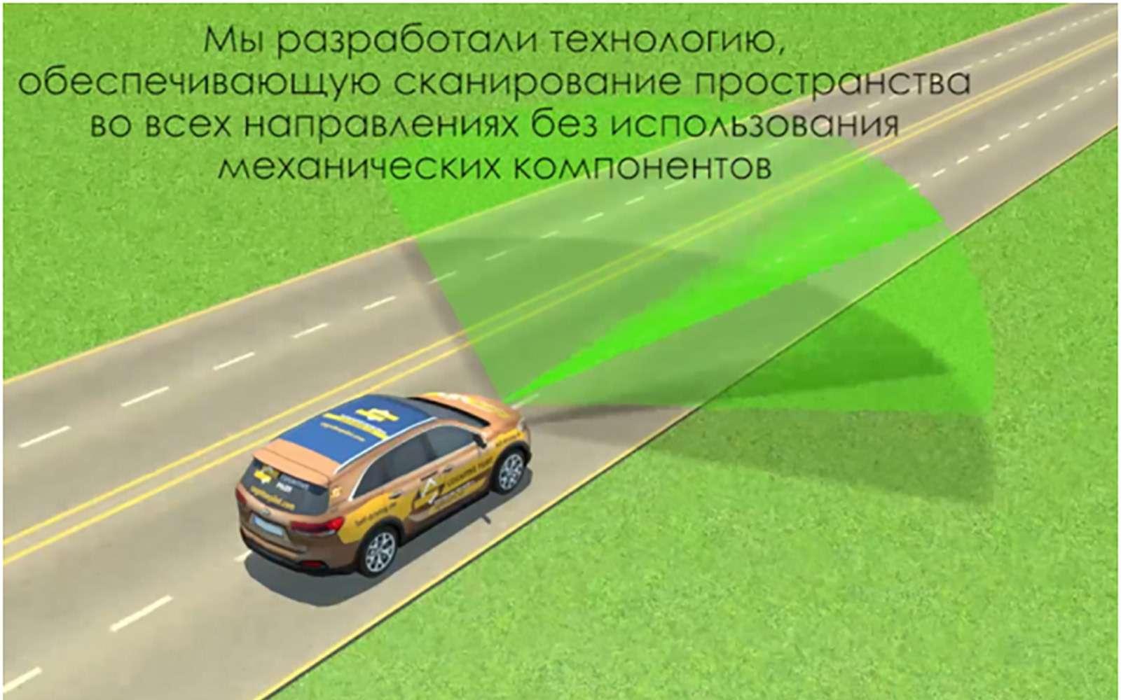 В России создали революционный радар длябеспилотных автомобилей— фото 919475