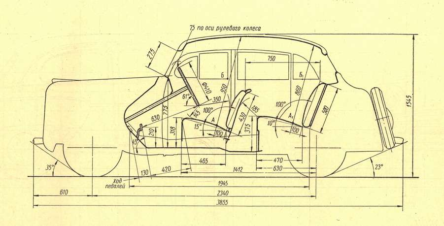 Промеры салона «Москвич-400», выполненные подруководством Юрия Долматовского дляАтласа конструкций автомобильных кузовов (издан в1961 году)