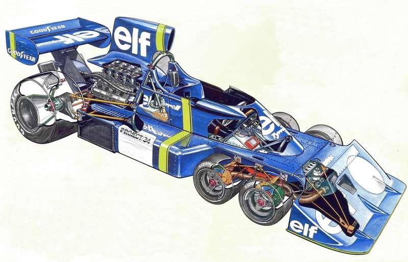 Рисунок-рентген прототипа Tyrrell P34, отличавшегося отсерийной машины огромным «ухом» воздухозаборника. Автомобиль оснащался мотором Cosworth-Ford V8рабочим объемом 2,993 куб.см. при 7000 об/мин. Масса болида взависимости отсезон 595— 620кг. Источник: http://imagesnack.us/wernerbucher