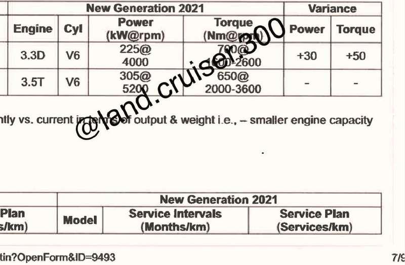 Новый Toyota Land Cruiser— все одвигателях