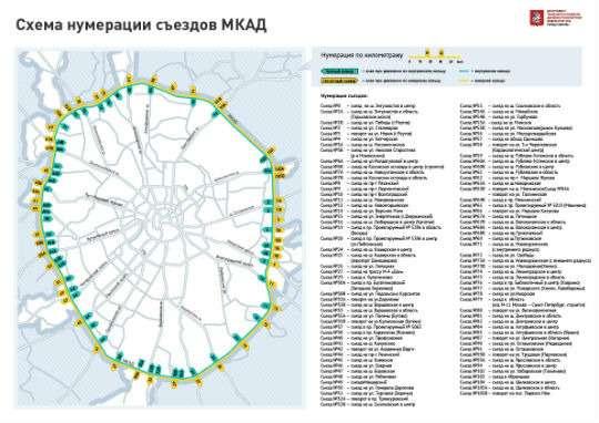 schema_numeracii_mkad_no_copyright