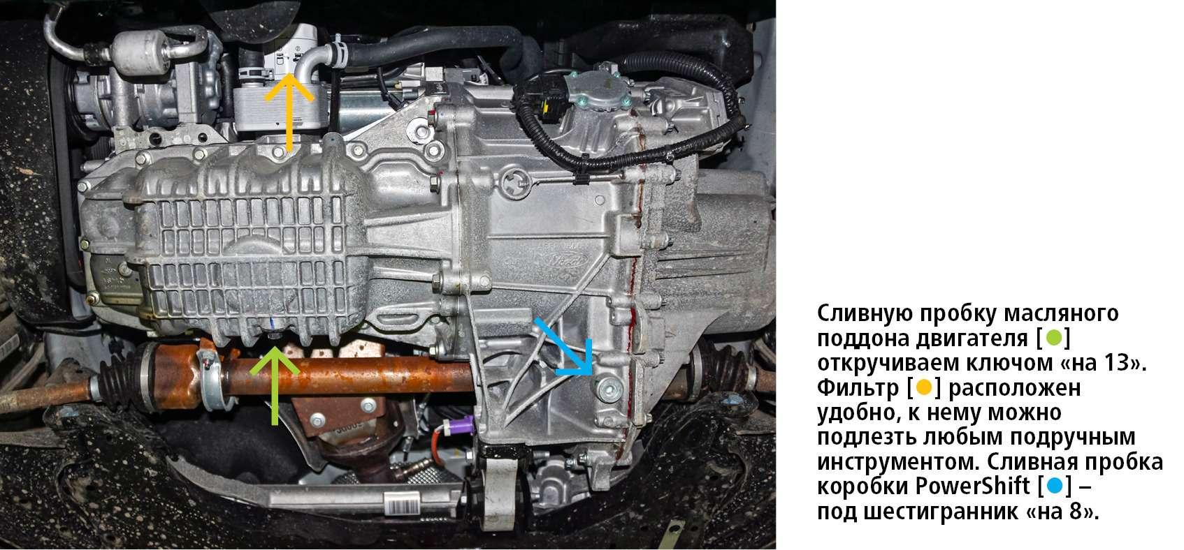 Ford Fiesta: проверка наремонтопригодность— фото 610302