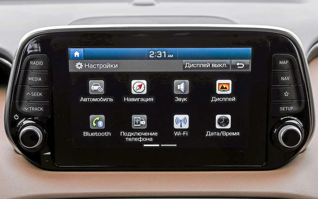 Hyundai Santa Feпротив конкурентов: большой тест кроссоверов— фото 931482