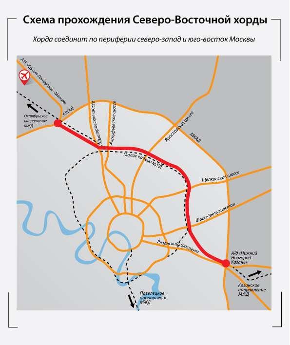 В Москве открылся въезд наэстакаду Северо-Восточной хорды сПеровской улицы