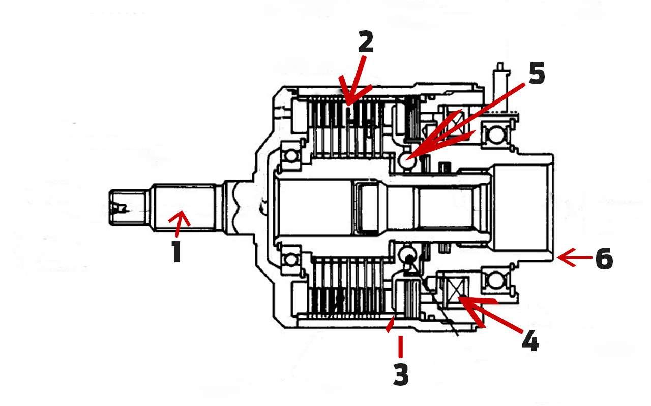 Полный привод кроссоверов Renault иNissan: экспертный разбор «Зарулем»— фото 974275