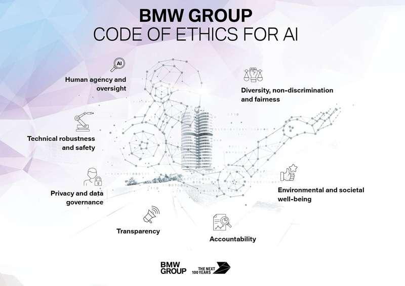 ВBMW посадили искусственный интеллект на«привязь»