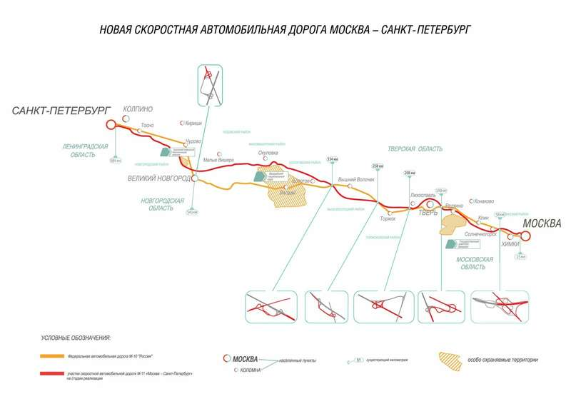 Схема трассы М11