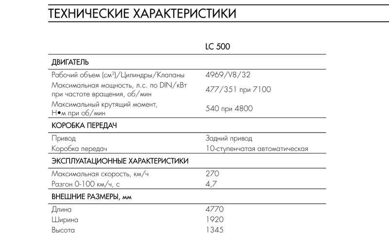 В столицеРФ состоялась премьера Лексус LC500