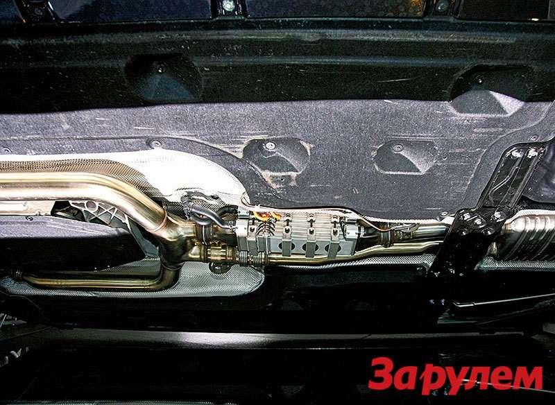 Разработки BMW