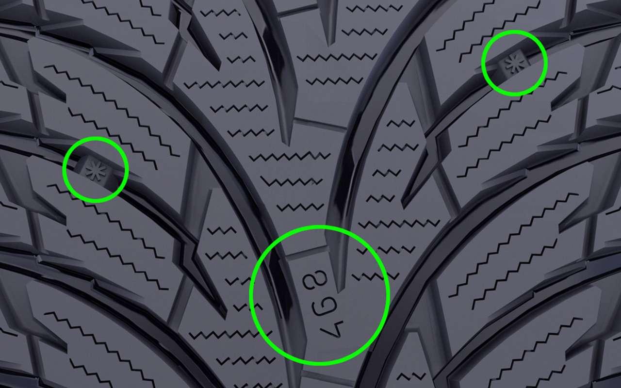 Аквапланирование шин: что это икак сним бороться?— фото 819409