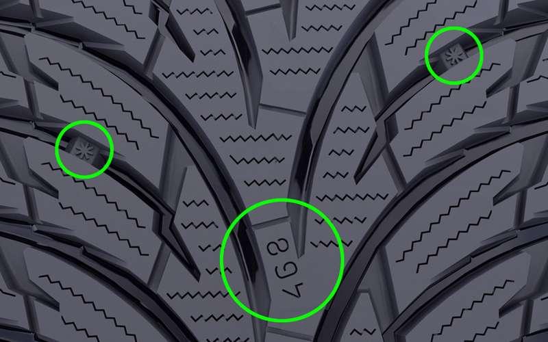 Аквапланирование шин: что это икак сним бороться?