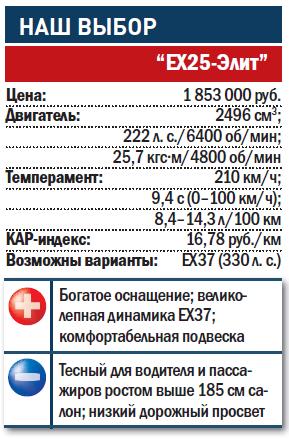 кар индекс 2016