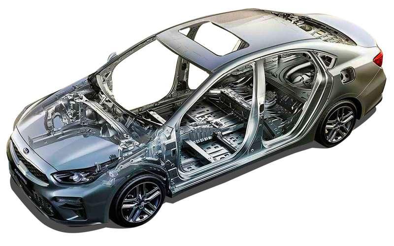 Тест нового Kia Cerato— без турбо ибез робота