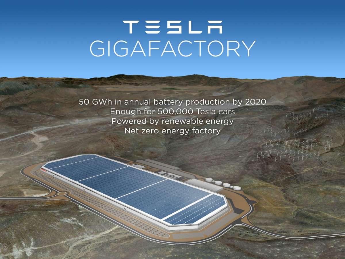Рендер гигафабрики попроизводству литий-ионных батарей дляавтомобилей Tesla