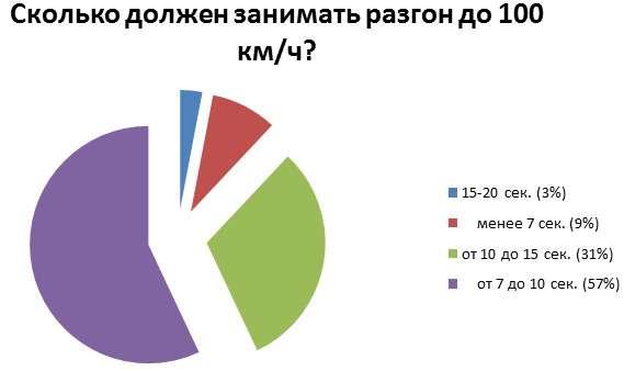 no_copyright_poll