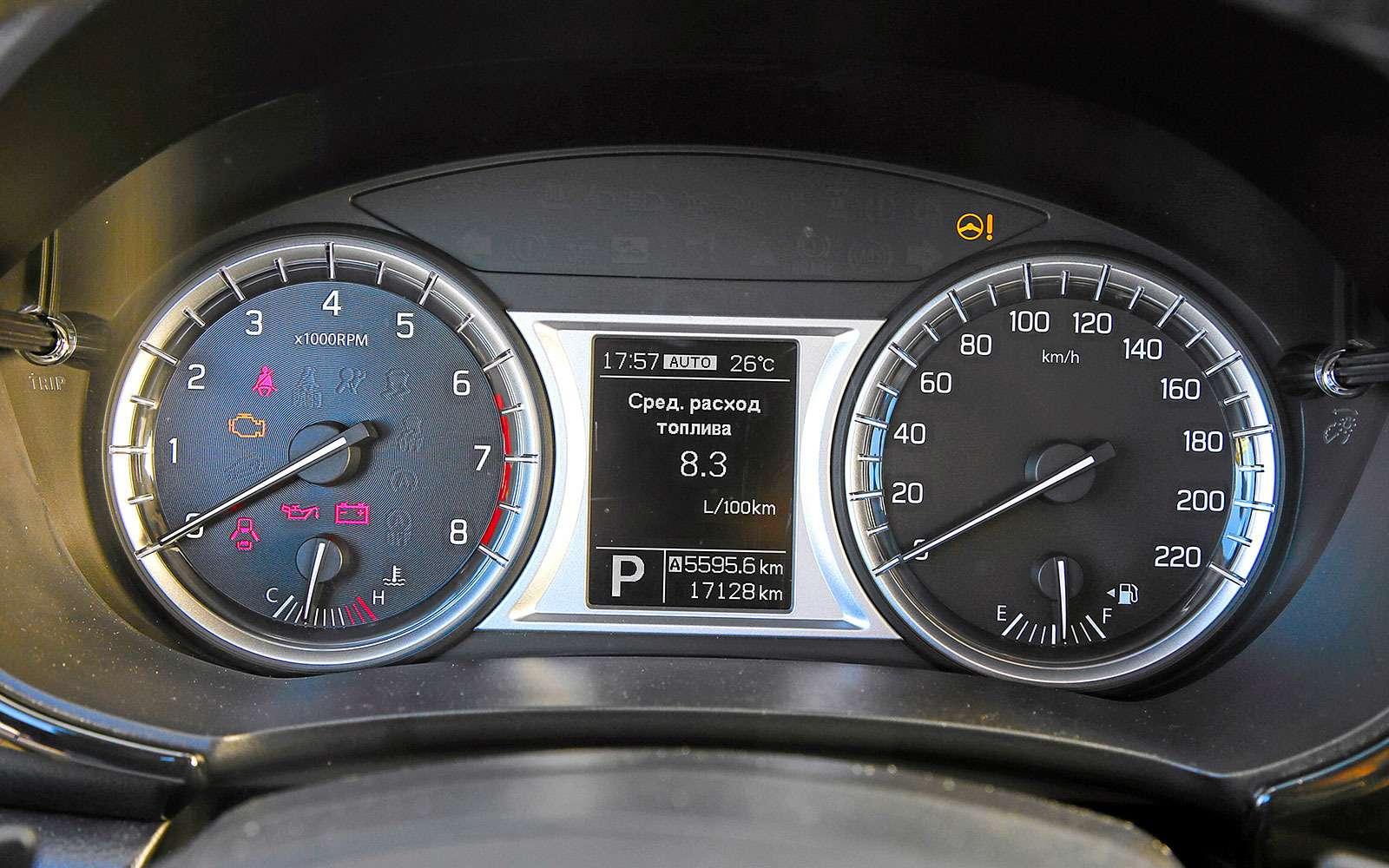 Renault Kaptur, Renault Duster, Suzuki Vitara: мода от-каптюр— фото 620015