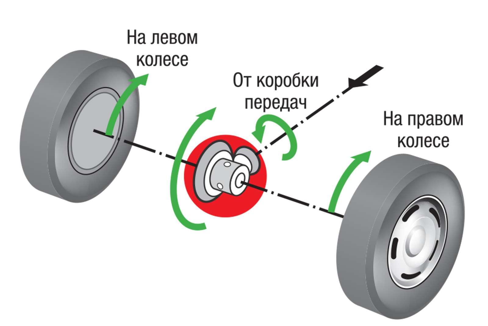 1-2-Zalacha-diff-CP