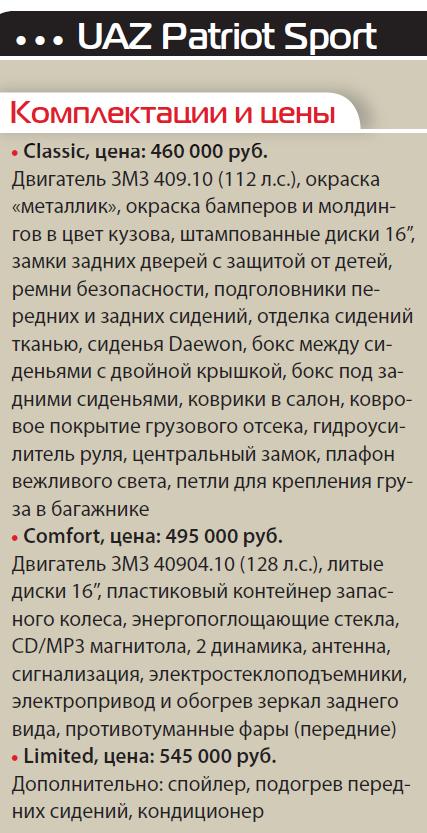 UAZPatriot Sport