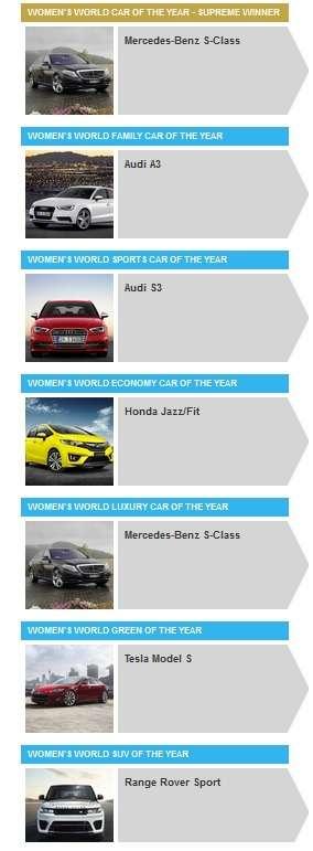 Mercedes-Benz S-класс признан «Всемирным женским автомобилем 2014 года»