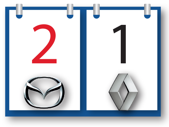 Mazda3и Renault Megane