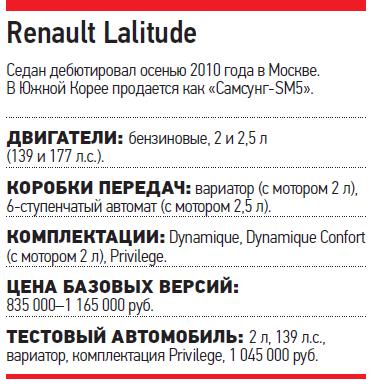 Renault Lalitude
