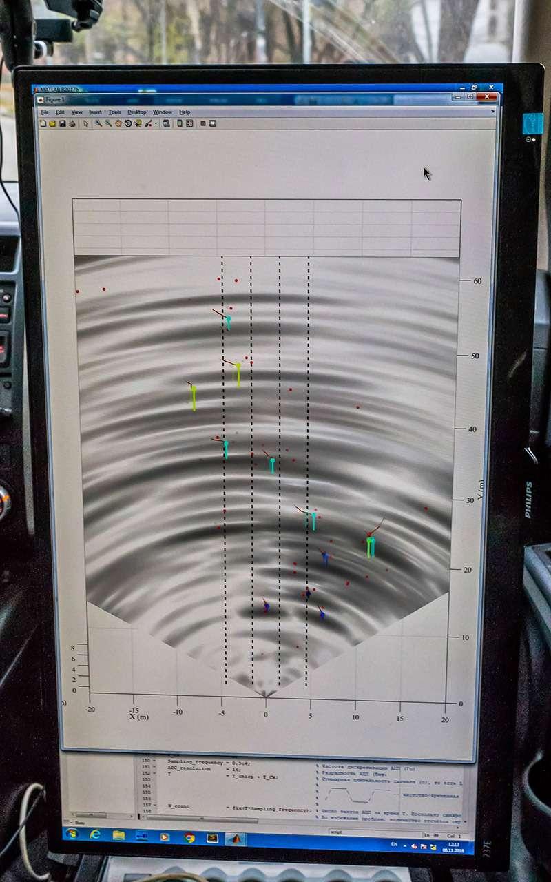 4D-радар длябеспилотников— мировая сенсация. Иего изобрели вРоссии!— фото 935587