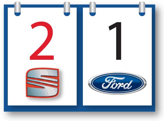 Ford Focus Wagon иSeat Leon ST