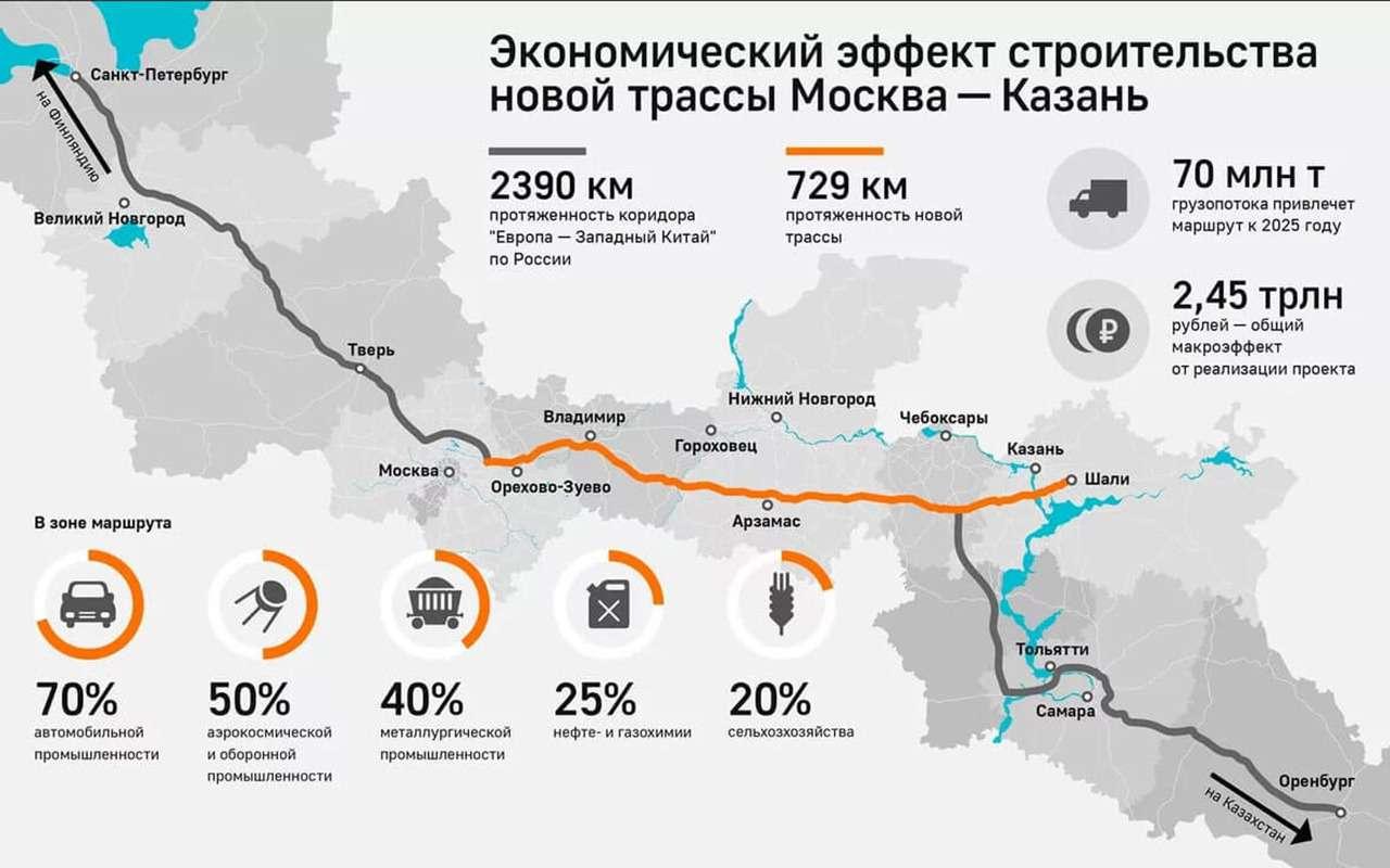 11самых дорогих дорог России— фото 1218721