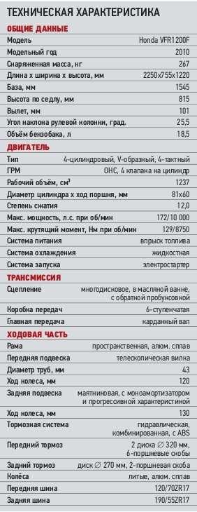 011_MOTO_0210.table_no_copyright